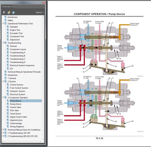 فایل های راهنمای تعمیرات ماشین آلات هیتاچی