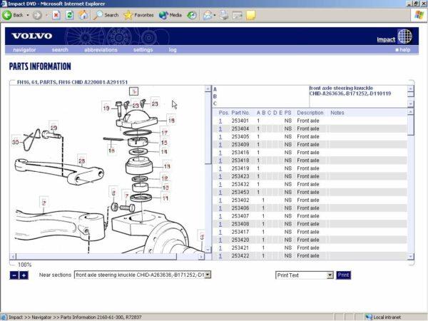 نرم افزار تعمیر،نگه داری و بانک اطلاعاتی ولوو Volvo Impact
