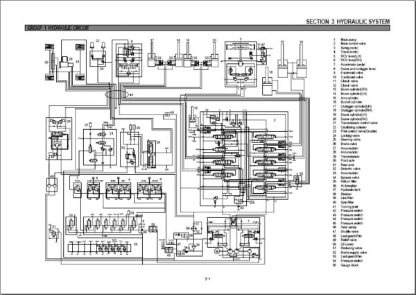 نرم افزار تعمیرات ماشین آلات هیوندا Hyundai Ceres CE Service Manuals
